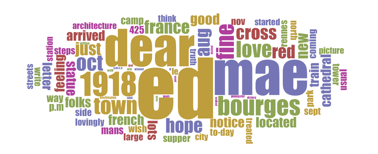 1917 and 1918 word cloud